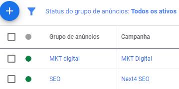 grupos de anuncios google ads