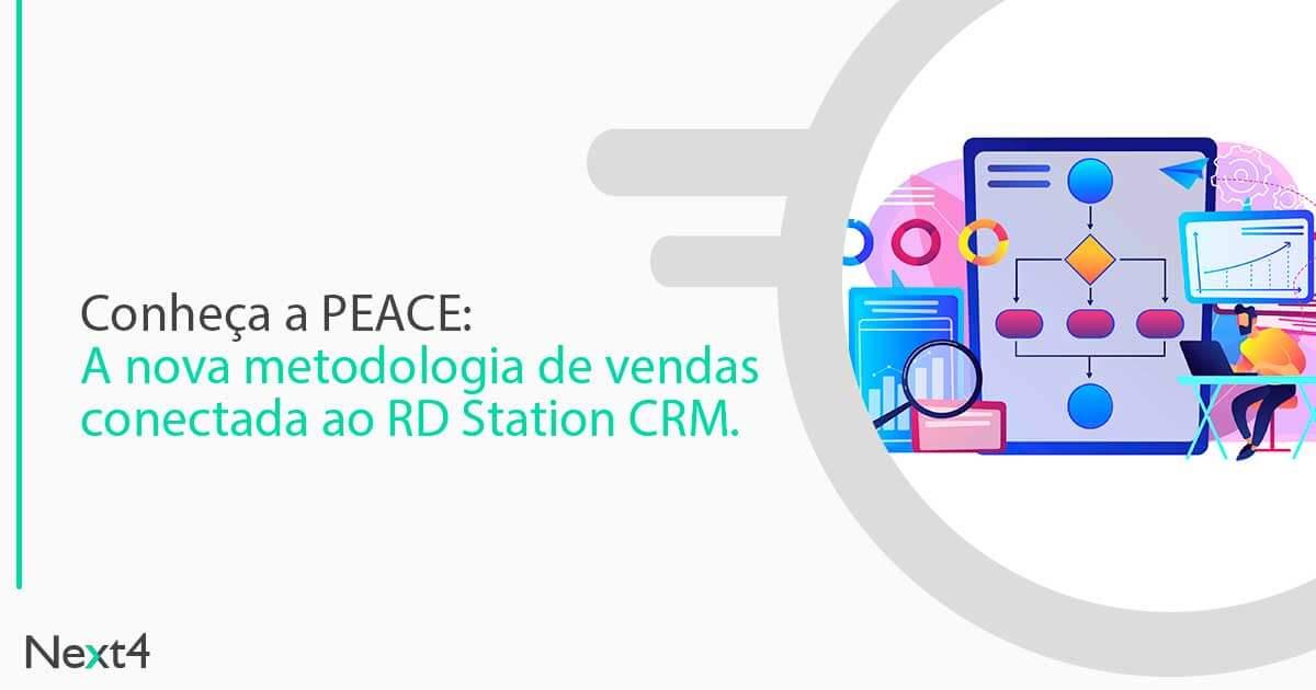 peace metodologia vendas